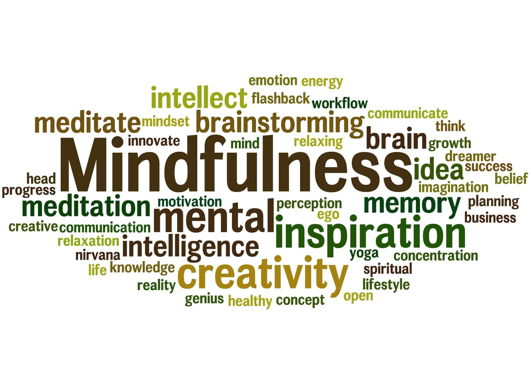 how to achieve right mindfulness